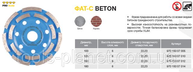 Порівняння алмазних чашок Distar по бетону