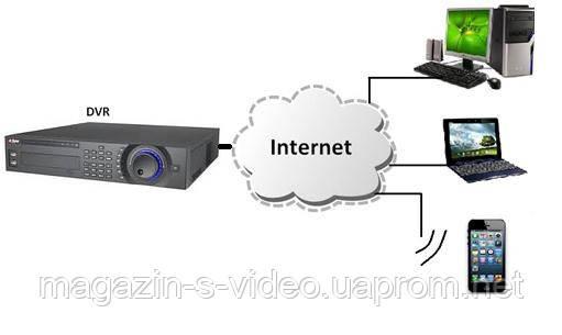 Настройка удаленного доступа к системе видеонаблюдения
