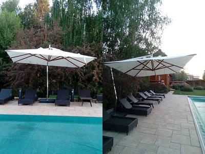 Тенти на парасолі