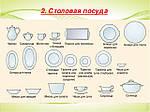 Виды столовой посуды