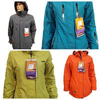 Как ухаживать за горнолыжными куртками
