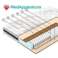 Матрас к кроватям медицинским ширина 800мм 3-х секционный в съемный чехле М-3