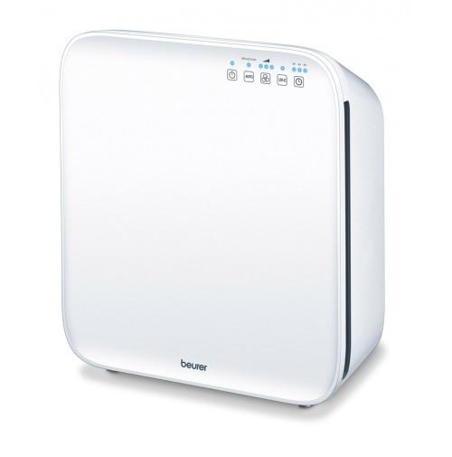 Очищувач повітря BEURER LR 300