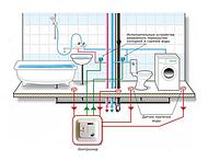 Система контроля протечек воды Neptun Bugatti Base 220B 1/2'', фото 2