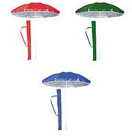 Зонт пляжный пластиковая спица и напыление