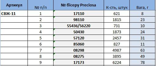 СВЖ-11. Заготовка для вишивки бісером Жіноча сорочка.  продажа 6c8fbee878a21