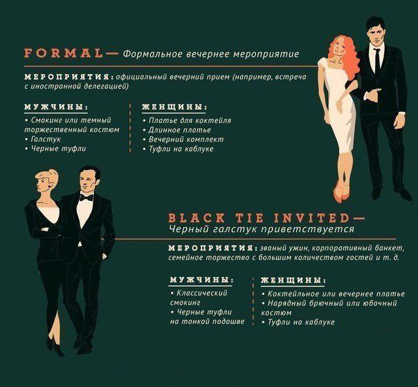 Основные правила мужского и женского дресс-кода