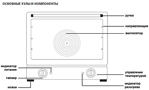 Конвекционная печь hurakan hkn-xft133l, фото 2