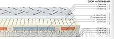 ортопедический матрас SensoFlex / СенсоФлекс  Come-For h20  7 зон 120кг, фото 3