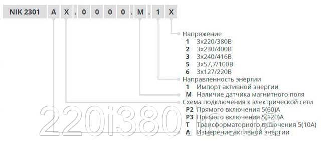 Таблица исполнения электросчетчика NIK 2301 АР3