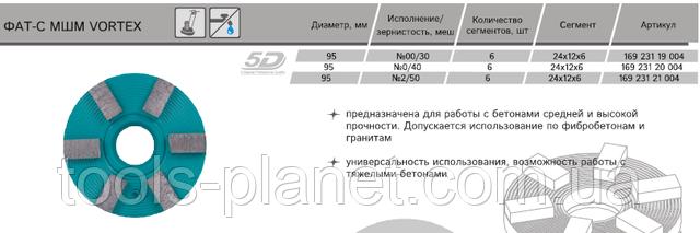 Сравнения алмазных чашек Distar по бетону