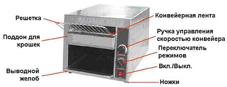 Конвейерный тостер hurakan hkn-long vv, фото 2