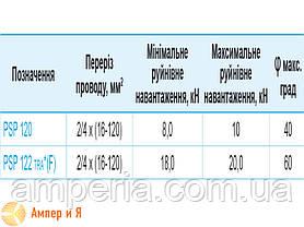 Поддерживающий зажим PSP 120 2/4х(16-120) SICAME, фото 3