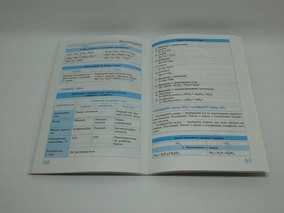 Довідник Ранок Рятівник Хімія 7-11 клас У визначеннях таблицях і схемах Білик, фото 2