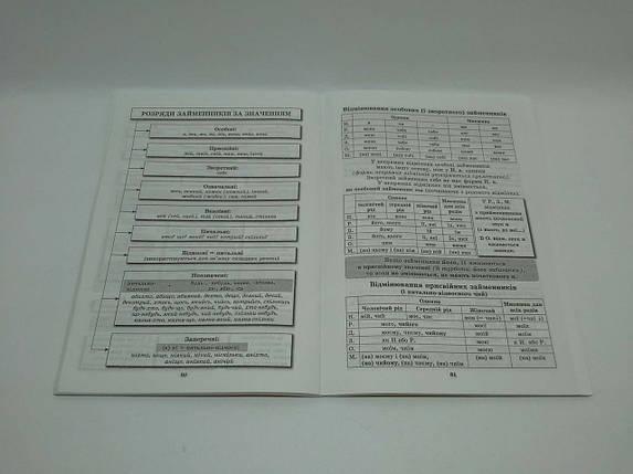 000-4 Довідник Логос БШ Граматика укр мови в таблицях та схемах, фото 2