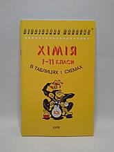 000-4 Довідник Логос БШ Хімія 008 011 кл в таблицях і схемах Гройсман