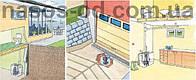 Что такое дренажный насос?