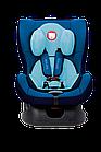 Детское автокресло Lionelo Liam Plus Blue (0-18 кг) Польша, фото 5