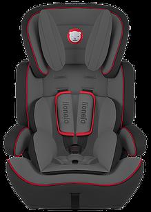 Детское автокресло Lionelo Levi Plus Black/ Red (9-36 кг) Польша