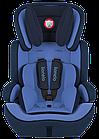Детское автокресло Lionelo Levi Plus Blue (9-36 кг) Польша, фото 2