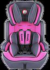 Детское автокресло Lionelo Levi Plus Pink (9-36 кг) Польша, фото 2