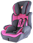 Детское автокресло Lionelo Levi Plus Pink (9-36 кг) Польша, фото 3