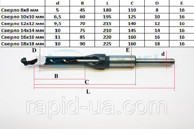Сверло для квадратных отверстий 12х19х140 Rapid Germany HSS