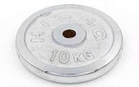 Блины (диски) хромированные d-30мм ТА-1454