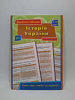 000-4 Довідник у таблицях Історія України  007 011 кл