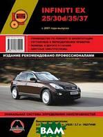 Infiniti EX 25 / 30d / 35 / 37 с 2007 года выпуска. Руководство по ремонту и эксплуатации, регулярные и периодические проверки, помощь в дороге и