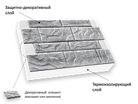 Фасадная термопанель c пенополистиролом 100мм Sunrock cкальный камень, белый цемент, 600x400мм