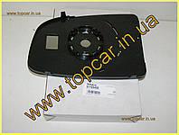 Вкладыш зеркала левое выпуклое без об. Citroen Jumper III 06-  Polcar Польша 5770545E