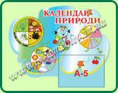 Стенд Уголок природы Капитошка для детских садиков 00253