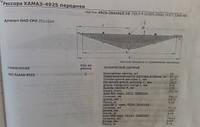 Рессора КАМАЗ 4925- передняя (75х10), фото 1