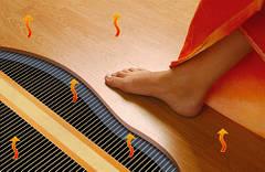 Теплый пол электрический (Кабель, маты и инфракрасная пленка)