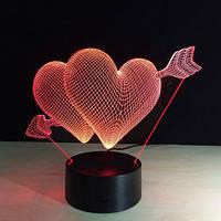 3D светильник, стерео-лампа, ночник проекционный 3D Night Light (один цвет), фото 1
