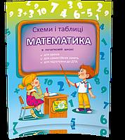 1-4 клас | Схеми і таблиці. Математика в Початковій школі, Листопад Н.П. | Весна