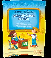 1-4 клас | Схеми і таблиці. Українська мова в початковій школі, Баришполь С.В. | Весна
