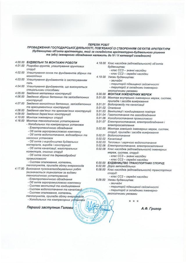 Оформление строительной лицензии