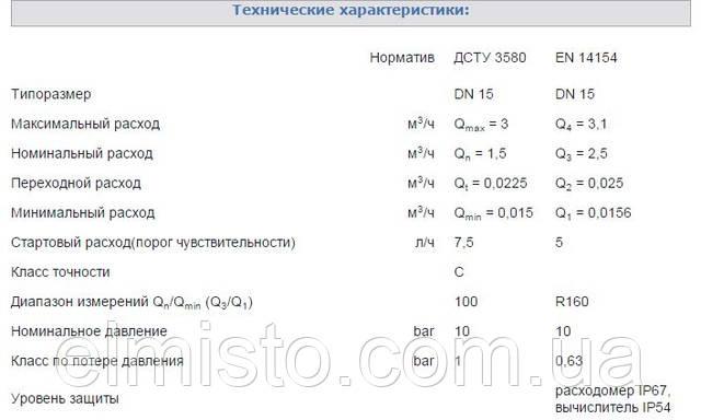 Счетчик воды ЛВ-4Т КОМПАКТ