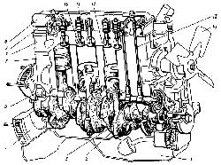 Ремонт двигуна трактора МТЗ-80, МТЗ-82
