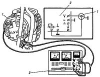 Неисправности и ремонт генератора трактора МТЗ