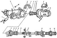 Разборка и ремонт переднего ведущего моста трактора МТЗ-82