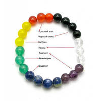 """Браслет """" 7 камней"""" (Ø=0,8 см) , Изделия из натурального камня"""