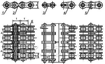 Цепи 4ПР - 25,4-22800 (ISO 16А-4), фото 3