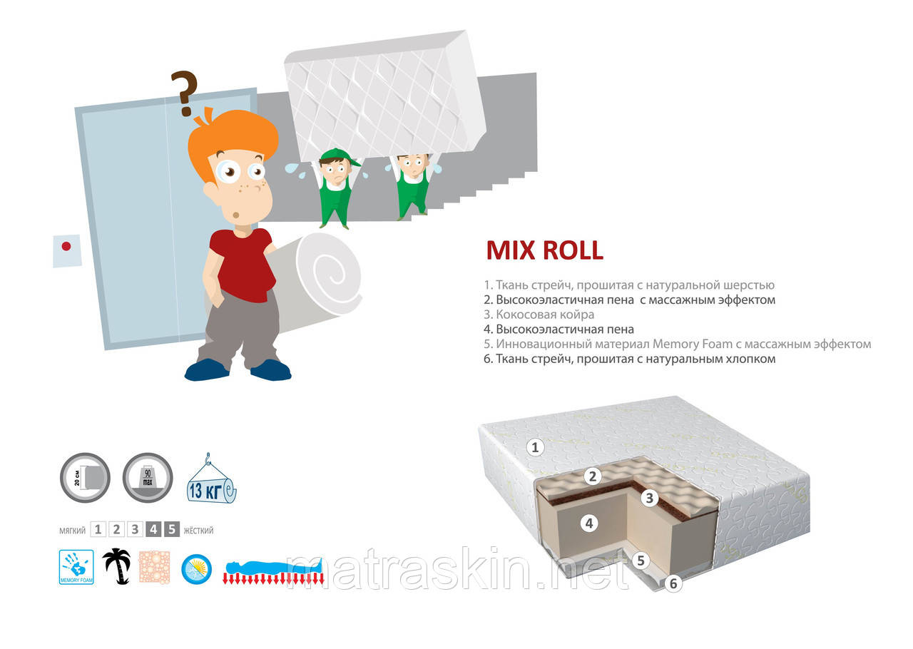 Матрац ортопедичний Mix Roll 140х200 см