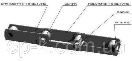 Цепи М 224-1-200-1 тяговые пластинчатые, фото 2