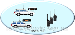 Способи організації радіозв'язку для служб охорони