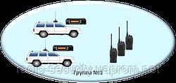 Способы организации радиосвязи для служб охраны