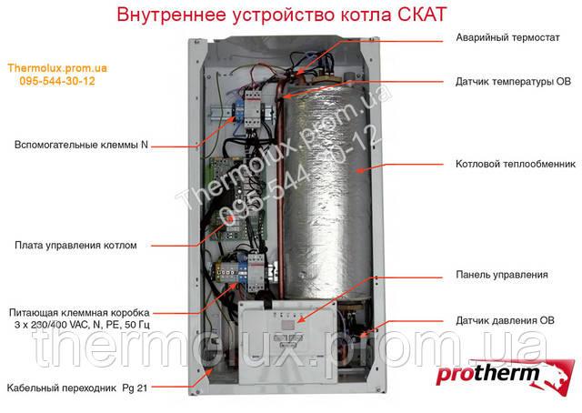 Внутреннее устройство электрических котлов Protherm СКАТ